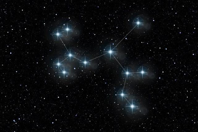 La Ruota Astrologica