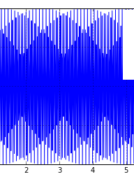 Wavy and the sampling or Nyquist-Shannon theorem