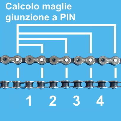 Come calcolare la giusta lunghezza della catena calcolo maglie pin