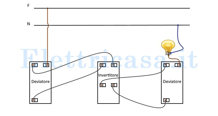Deviatore E Invertitore Come Collegarli Elettricasa