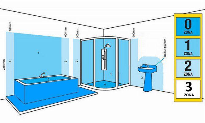 Schema Elettrico Per Bagno Disabili : Come fare l impianto elettrico del bagno elettricasa