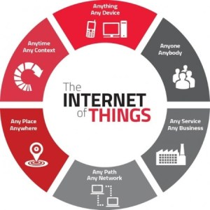 41530_01_internet_of_things_market_is_growing_with_industry_deals_accelerating