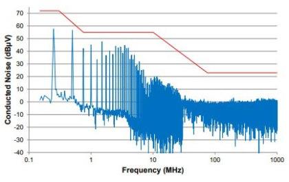 Figura-4-420x265 Transceiver senza bobina di blocco per semplificare i sistemi CAN-bus