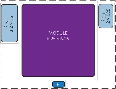 Figura2-3-390x300 Più potenza per sensori sempre più piccoli