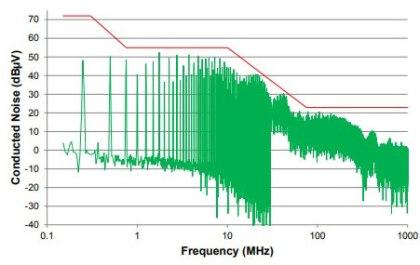 Figura7-420x265 Transceiver senza bobina di blocco per semplificare i sistemi CAN-bus