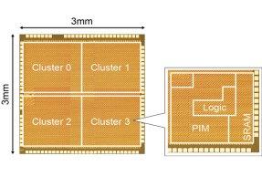 Renesas sviluppa una nuova tecnologia di elaborazione in-memory per chip AI di nuova generazione
