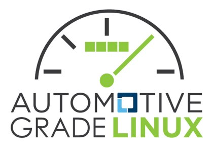 anglINUX-420x300 Green Hills Software estende la sua gamma di soluzioni per cruscotti integrati con Automotive Grade Linux