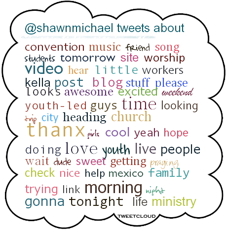 My 2009 Tweet Cloud