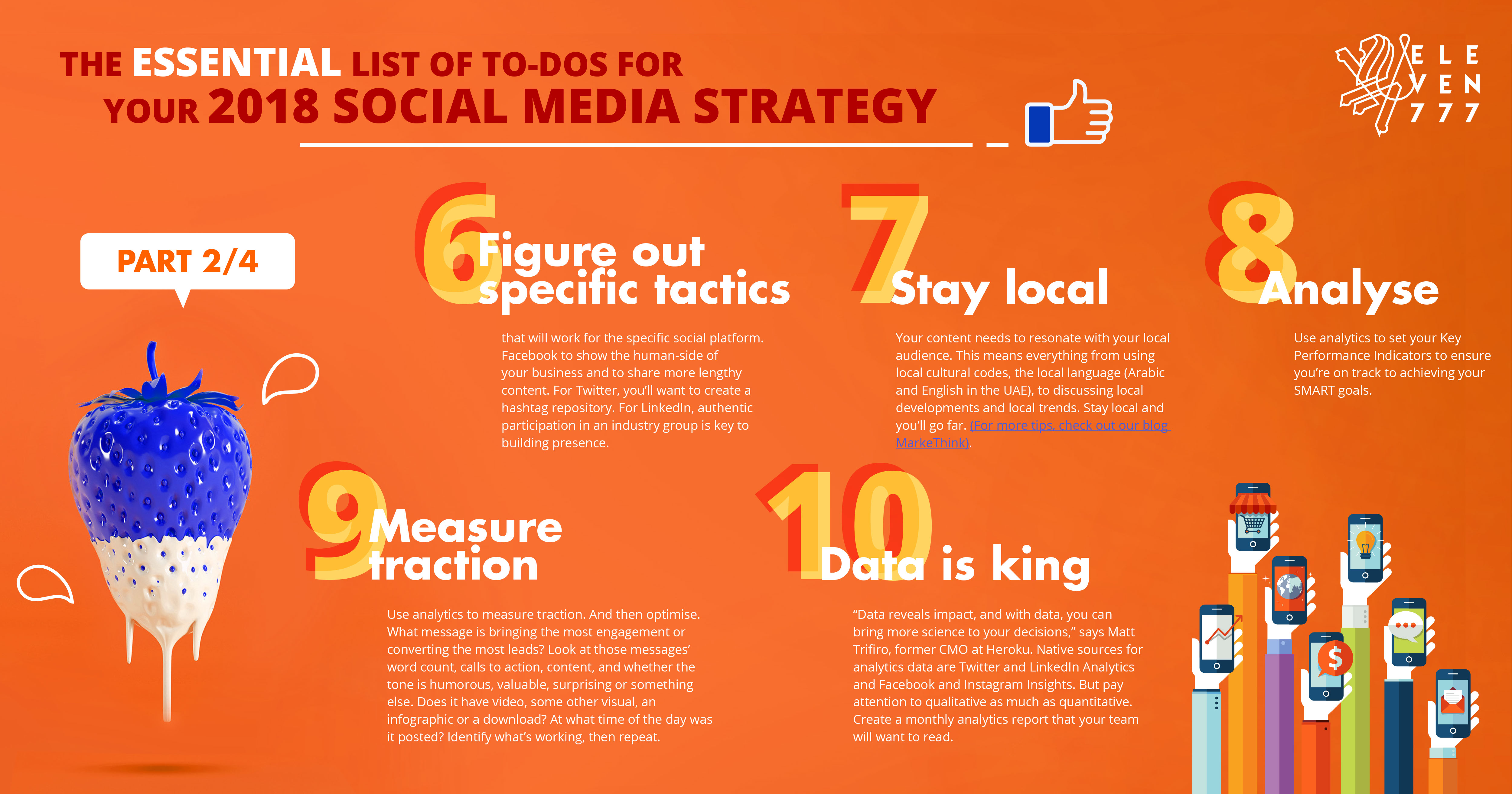 The Essential Mena List Of To Dos For Your Social Media