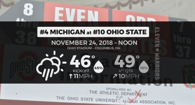 Game Day Weather Forecast Dress To Stay Warm And Dry For No 4 Michigan