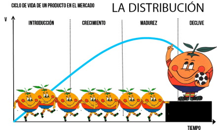 LA VIDA UTIL DE CIUDADANOS IV. LA DISTRIBUCION (AFILIADOS) EL MARKETING DE CS