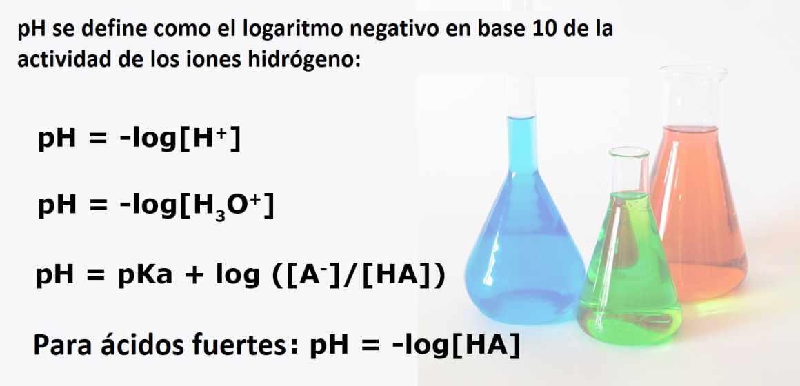 calcular pH