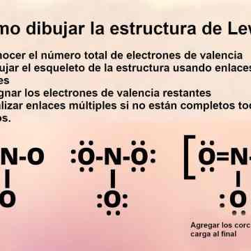 cómo dibujar la estructura de lewis