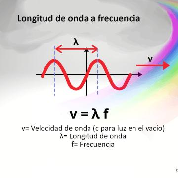 longitud de onda a frecuencia