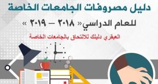 دليل مصاريف وتنسيق الجامعات الخاصة في مصر
