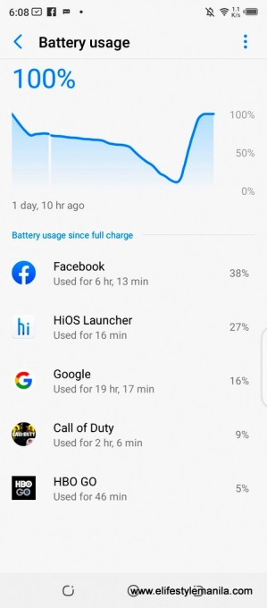 battery life of the Pouvoir 4