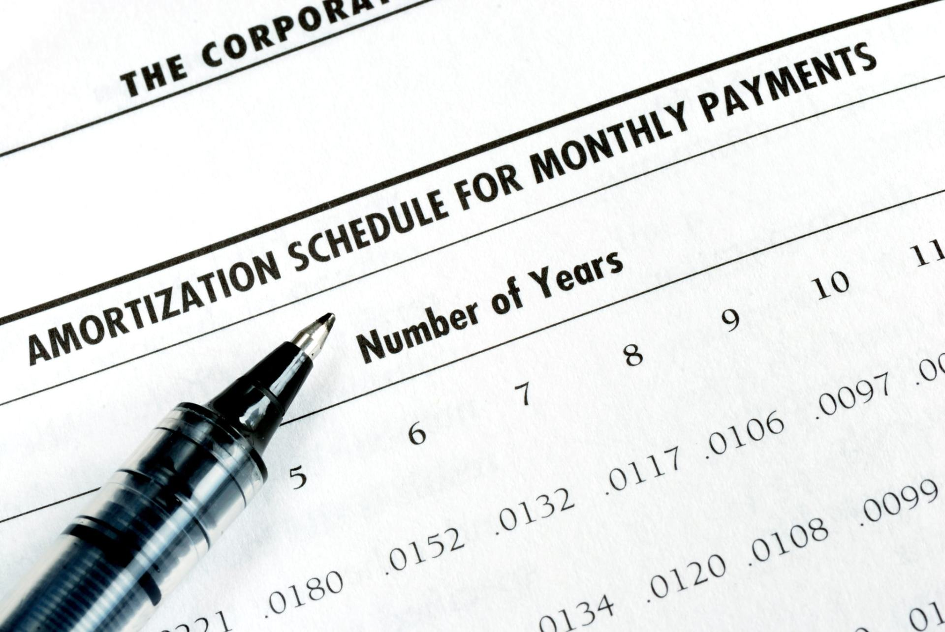 What is Mortgage Loan Amortization?