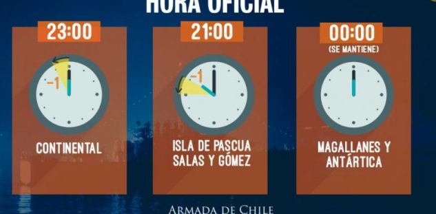 Noticias Chile | Se acerca el horario de invierno y los relojes se atrasan  en una hora - Noticias Chile | El Informadorchile |