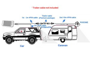 Caravan Two Camera 4PIN System Trailer cable 7