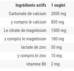 ironflex-calcium-magnesium-zinc-100-tabs-composition