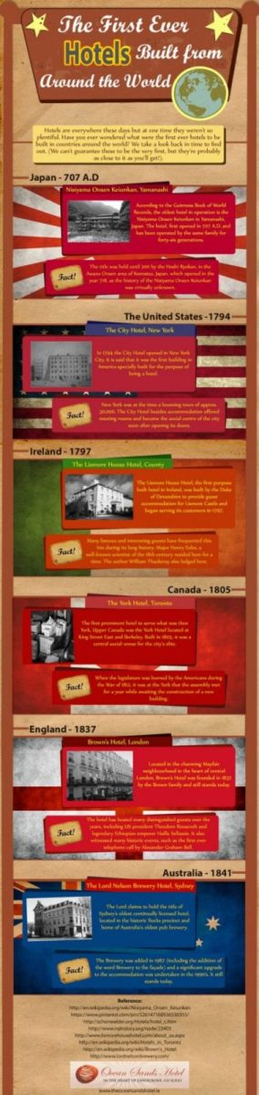 The First Ever Hotel Built Around the World - Infographic