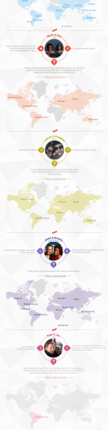 Travel_Infographic_Couples_Who_Quit_the_Job_Rat_Race