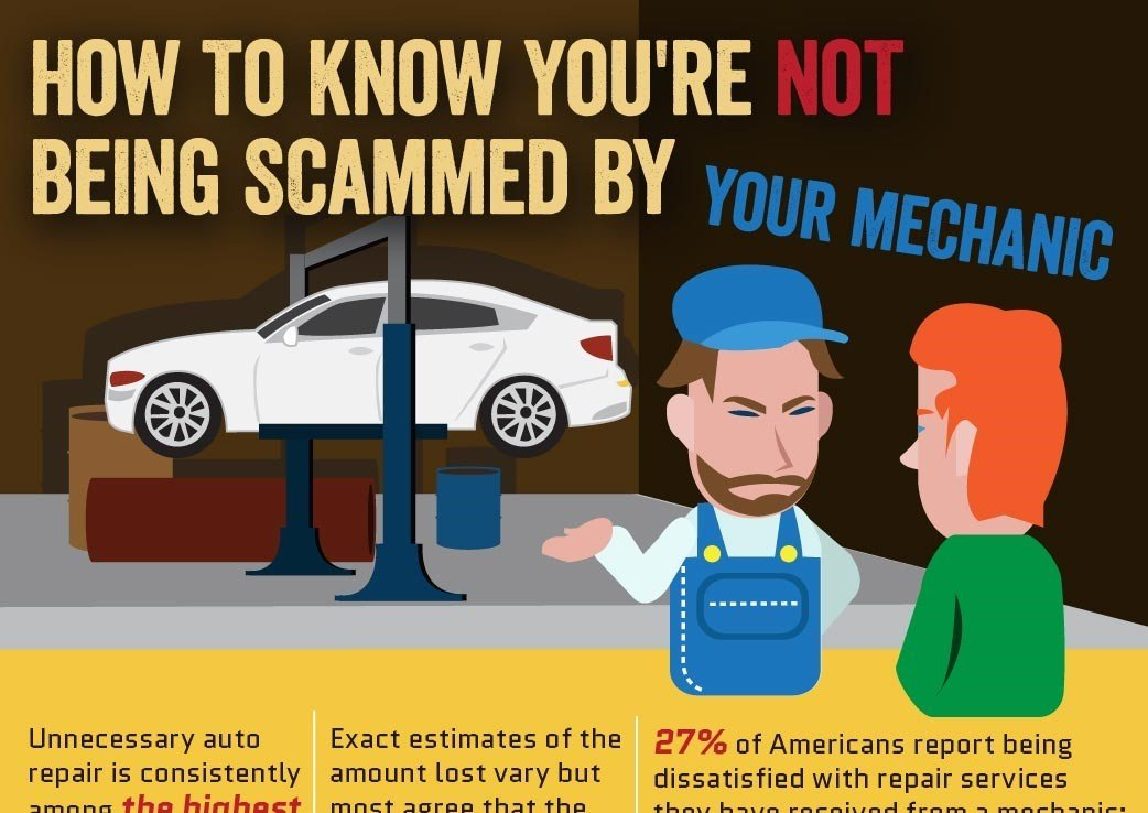 How to Avoid Being Scammed By Your Mechanic - Car Repair Infographic