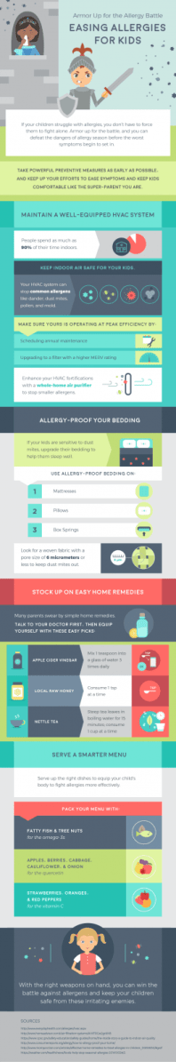 Easing Allergies for Kids on your Travels