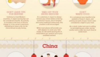 Asian_Travel-infographic