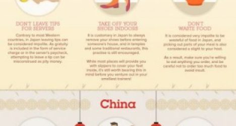 Asian Travel Etiquette Cheat Sheet
