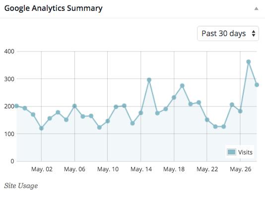 Screen Shot 2015-05-29 at 16.52.10
