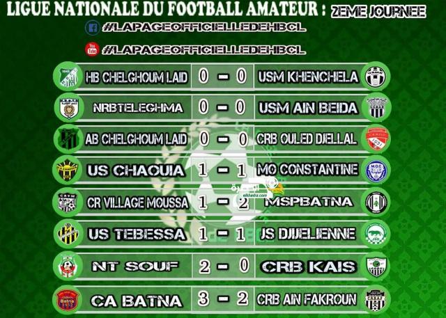 نتائج وترتيب بطولة القسم الوطني الثاني هواة مجموعة الشرق بعد الجولة 2 25