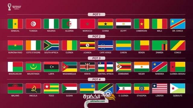 المنتخب الوطني في التصنيف الأول في التصفيات الإفريقية المؤهلة لمونديال قطر 2022 25