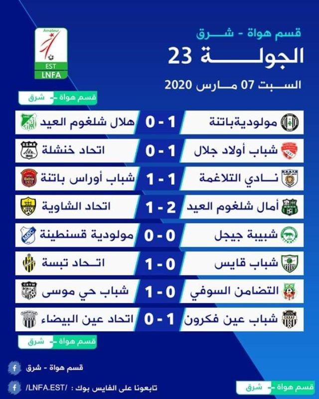 نتائج وترتيب الجولة 23 من القسم الثاني هواة المجموعة شرق 25