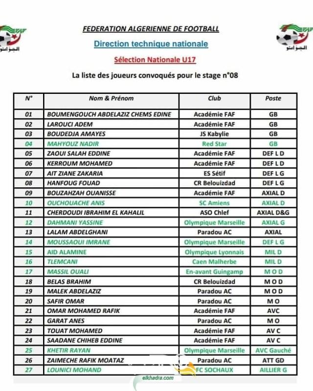 قائمة اللاعبين المستدعيين للمنتخب الجزائري U17 لتربص مارس 25
