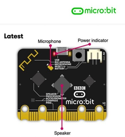 BBC Micro:Bit V2 microbitback