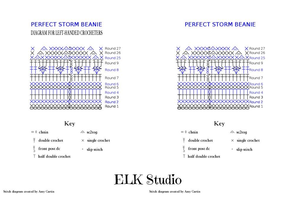 Perfect Storm Beanie Stitch Diagram by ELK Studio