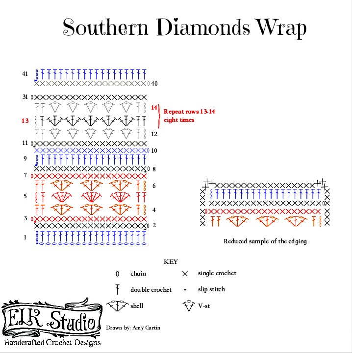 Left-Handed Symbol Diagram Part 3 of the Southern Diamonds Wrap by ELK Studio