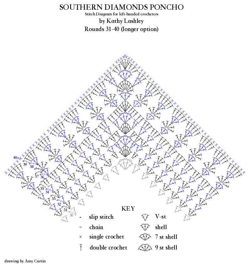 Southern Diamonds Stitch Diagram Extended Rows Elk Studio