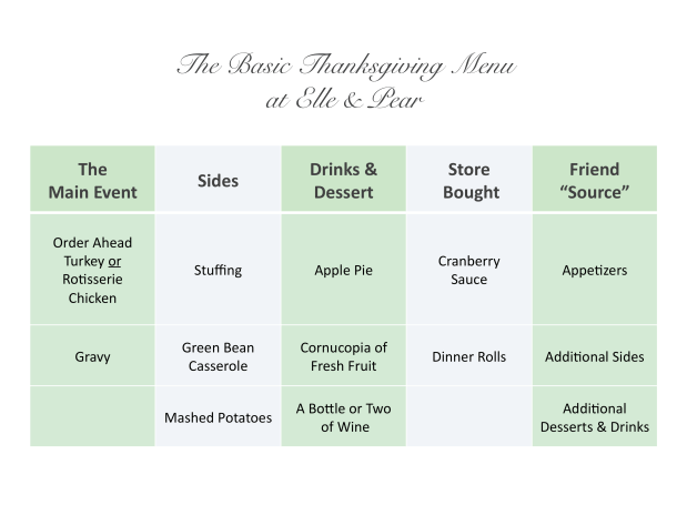 Thanksgiving - The Basic Menu