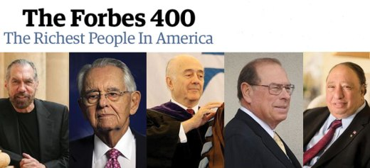 6 Έλληνες στη λίστα με τους πλουσιότερους στην Αμερική