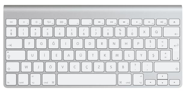 Mac $ işareti ile ilgili görsel sonucu
