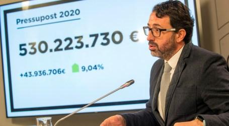 Mascarell sobre el presupuesto 2020 de la Diputación: «ofrece a los ayuntamientos la mayor inversión de la historia»