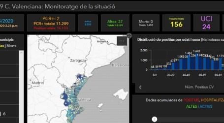 La Covid-19 deja más de 200 fallecidos en la comarca