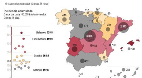 La Generalitat suspende fiestas en Fin de Año en plena fase expansiva del virus