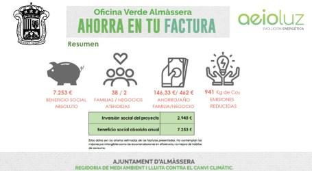 Almàssera presenta el informe del plan estratégico contra la pobreza energética