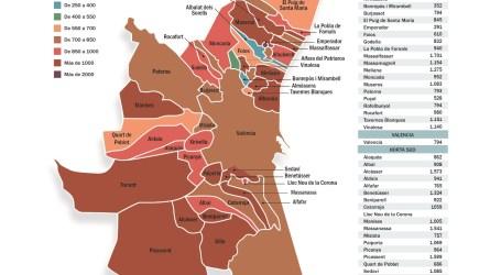 La mitad de los municipios de l'Horta superan una incidencia acumulada de 1.000 por cada 100.000 habitantes
