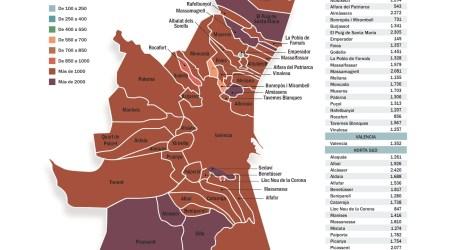 Alcàsser, Almàssera, El Puig, Massamagrell, Picassent, Sedaví y Silla superan una incidencia acumulada de 2.000 por cada 100.000 habitantes