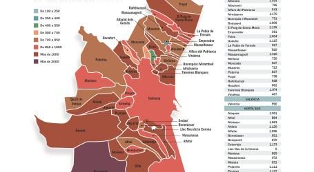 Más de 20 municipios de l'Horta por debajo ya de una incidencia de 1.000