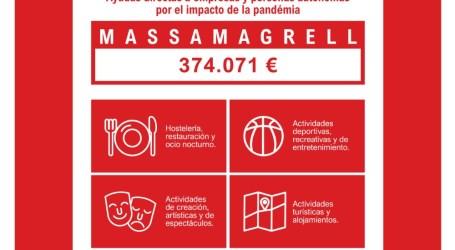 Massamagrell aprueba las bases para la concesión de ayudas del Plan Resistir